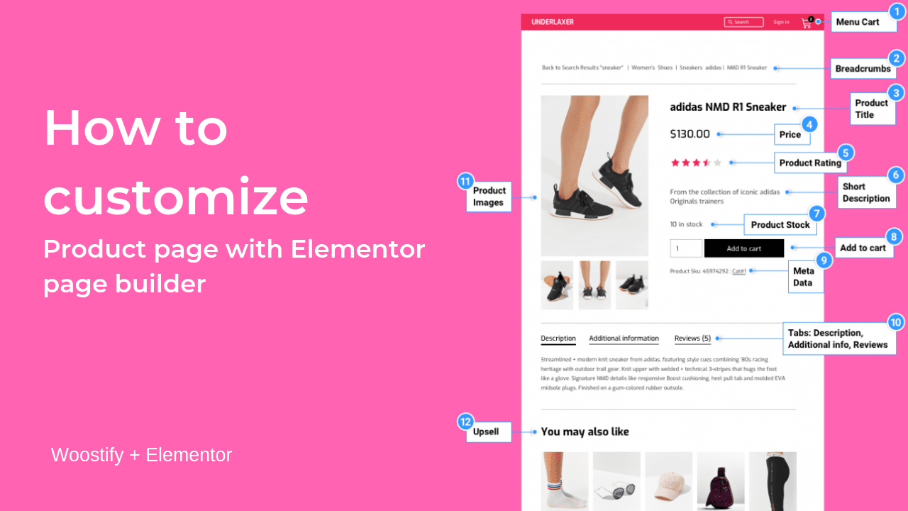 How to customize Shop pages by using Elementor page builder